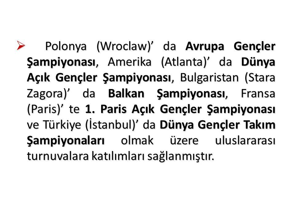  Polonya (Wroclaw)' da Avrupa Gençler Şampiyonası, Amerika (Atlanta)' da Dünya Açık Gençler Şampiyonası, Bulgaristan (Stara Zagora)' da Balkan Şampiyonası, Fransa (Paris)' te 1.