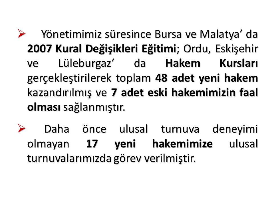  Yönetimimiz süresince Bursa ve Malatya' da 2007 Kural Değişikleri Eğitimi; Ordu, Eskişehir ve Lüleburgaz' da Hakem Kursları gerçekleştirilerek toplam 48 adet yeni hakem kazandırılmış ve 7 adet eski hakemimizin faal olması sağlanmıştır.