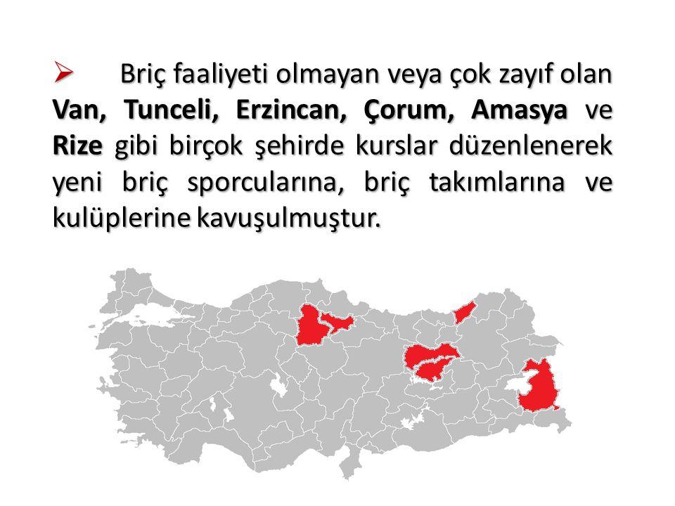  Temsil edilme gerekliliği olan bütün toplantı ve törenlere katılarak Türkiye Briç Federasyonu olarak temsil görevi eksiksiz bir şekilde yerine getirilmiştir.