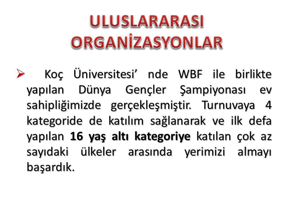  Koç Üniversitesi' nde WBF ile birlikte yapılan Dünya Gençler Şampiyonası ev sahipliğimizde gerçekleşmiştir.