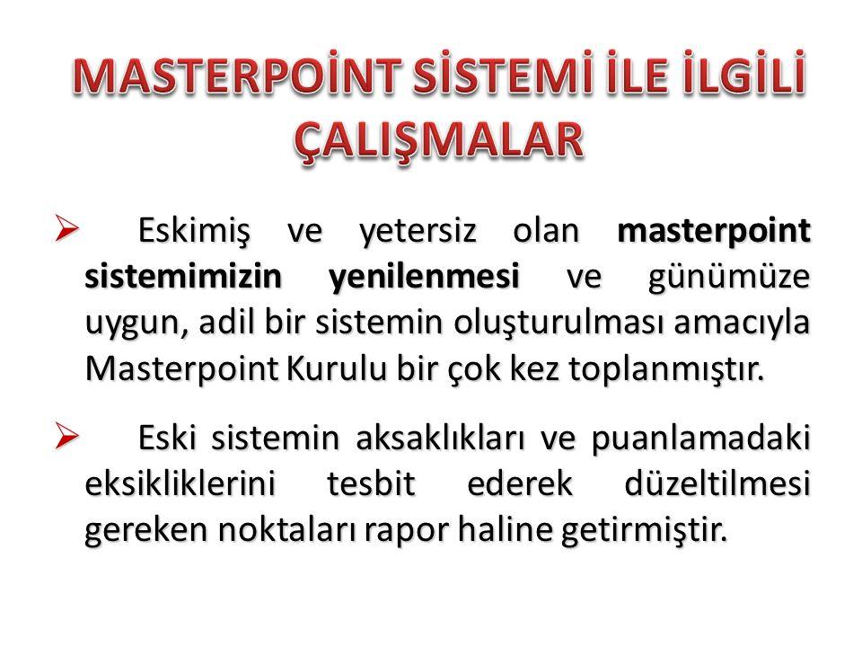 Eskimiş ve yetersiz olan masterpoint sistemimizin yenilenmesi ve günümüze uygun, adil bir sistemin oluşturulması amacıyla Masterpoint Kurulu bir çok kez toplanmıştır.