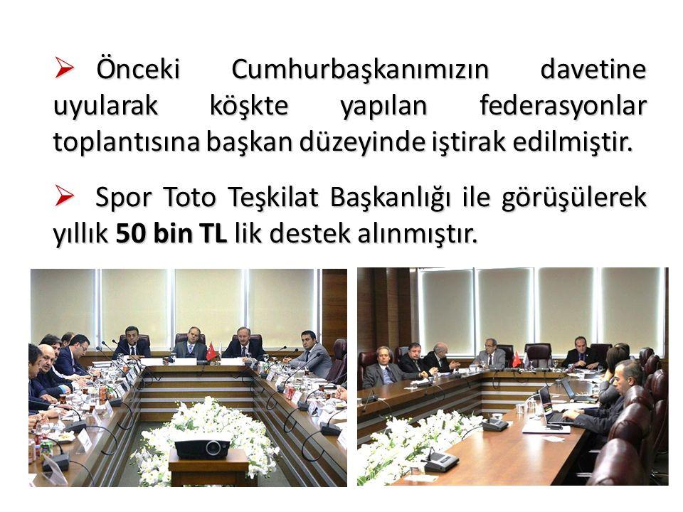  Önceki Cumhurbaşkanımızın davetine uyularak köşkte yapılan federasyonlar toplantısına başkan düzeyinde iştirak edilmiştir.