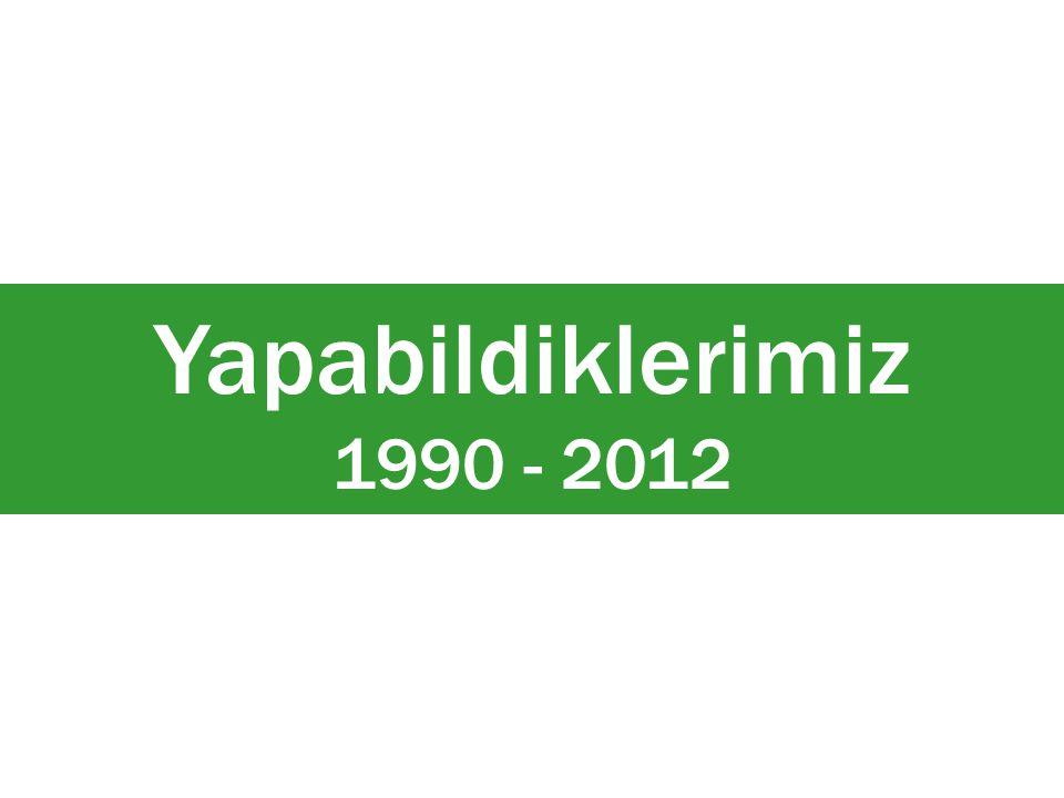Yapabildiklerimiz 1990 - 2011 Yapabildiklerimiz 1990 - 2012