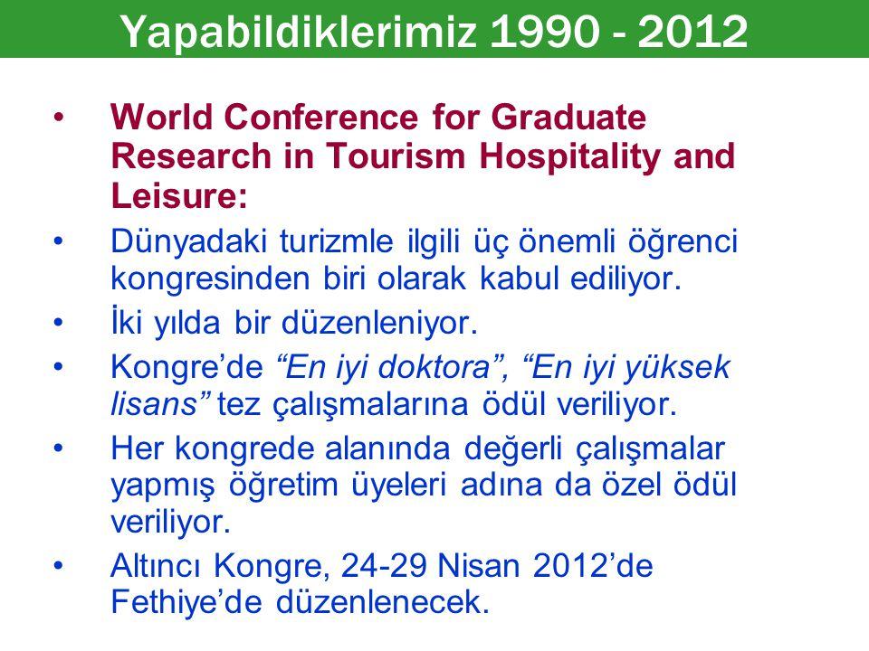 World Conference for Graduate Research in Tourism Hospitality and Leisure: Dünyadaki turizmle ilgili üç önemli öğrenci kongresinden biri olarak kabul ediliyor.