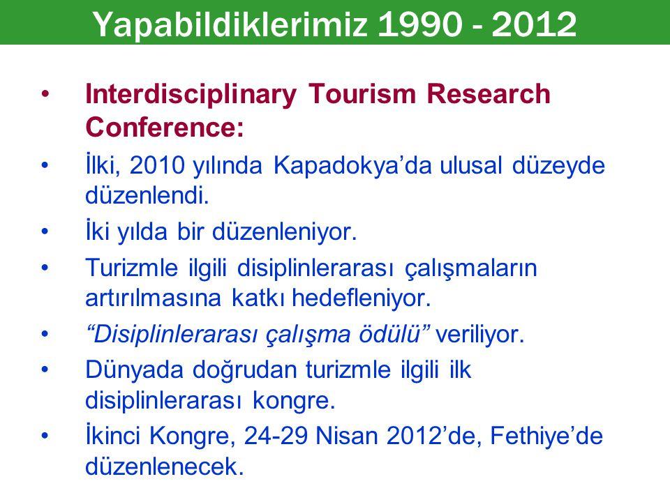 Interdisciplinary Tourism Research Conference: İlki, 2010 yılında Kapadokya'da ulusal düzeyde düzenlendi.