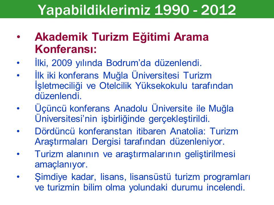 Akademik Turizm Eğitimi Arama Konferansı: İlki, 2009 yılında Bodrum'da düzenlendi.