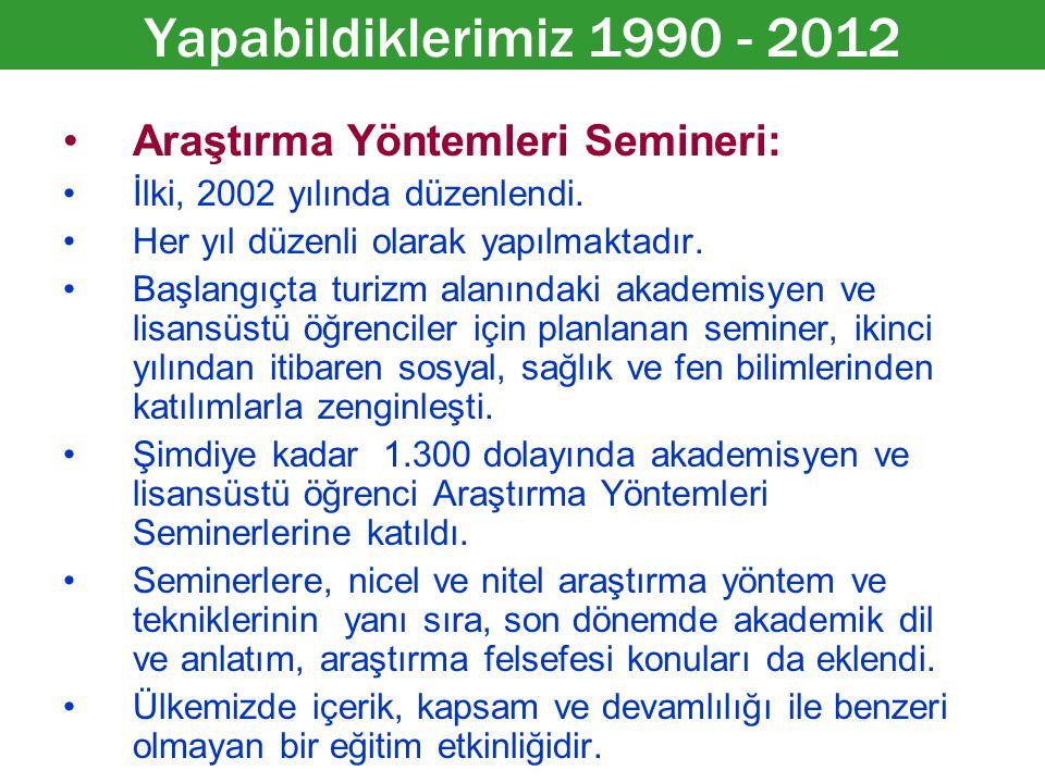 Araştırma Yöntemleri Semineri: İlki, 2002 yılında düzenlendi.