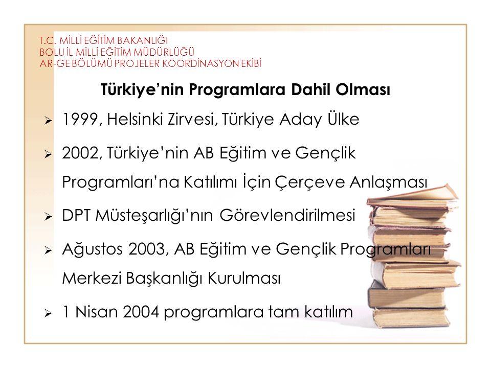 T.C. MİLLİ EĞİTİM BAKANLIĞI BOLU İL MİLLİ EĞİTİM MÜDÜRLÜĞÜ AR-GE BÖLÜMÜ PROJELER KOORDİNASYON EKİBİ Türkiye'nin Programlara Dahil Olması  1999, Helsi