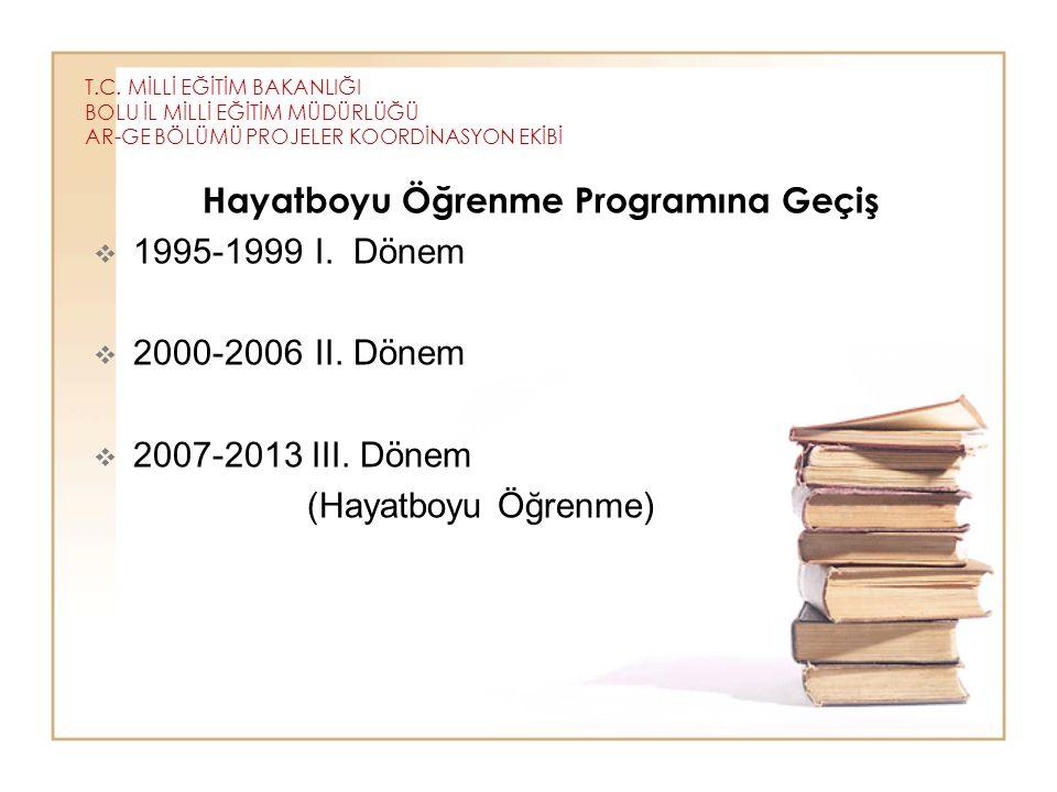 T.C. MİLLİ EĞİTİM BAKANLIĞI BOLU İL MİLLİ EĞİTİM MÜDÜRLÜĞÜ AR-GE BÖLÜMÜ PROJELER KOORDİNASYON EKİBİ Hayatboyu Öğrenme Programına Geçiş  1995-1999 I.