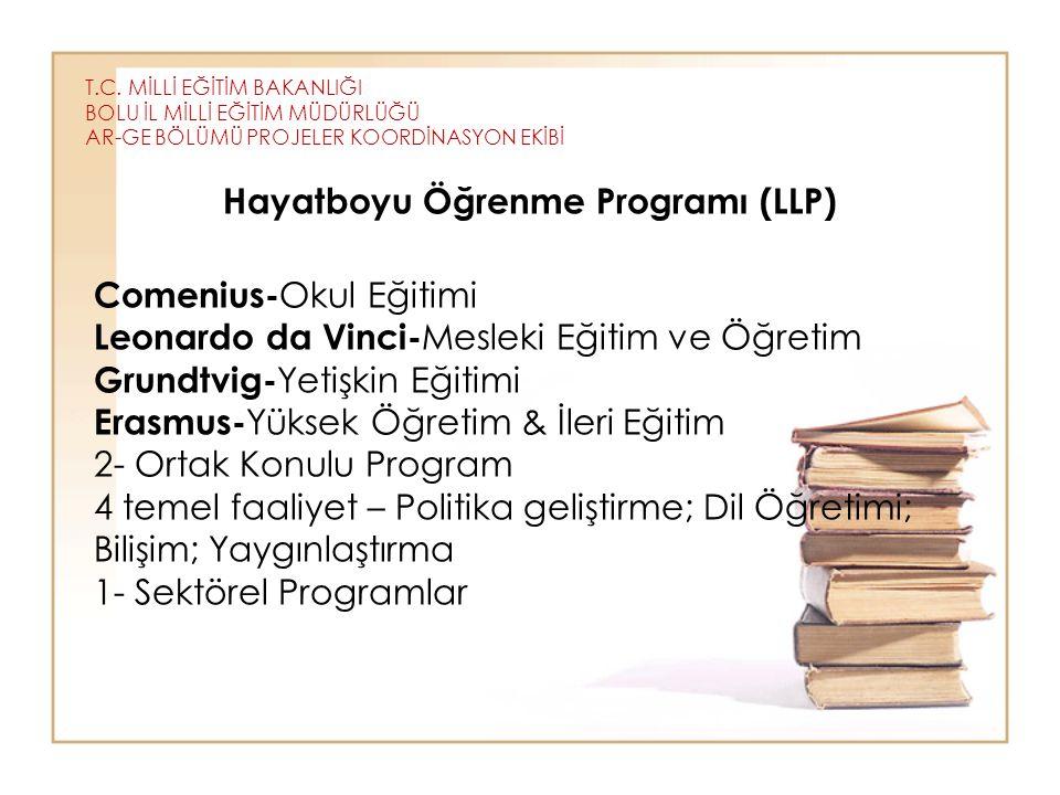 T.C. MİLLİ EĞİTİM BAKANLIĞI BOLU İL MİLLİ EĞİTİM MÜDÜRLÜĞÜ AR-GE BÖLÜMÜ PROJELER KOORDİNASYON EKİBİ Hayatboyu Öğrenme Programı (LLP) Comenius- Okul Eğ