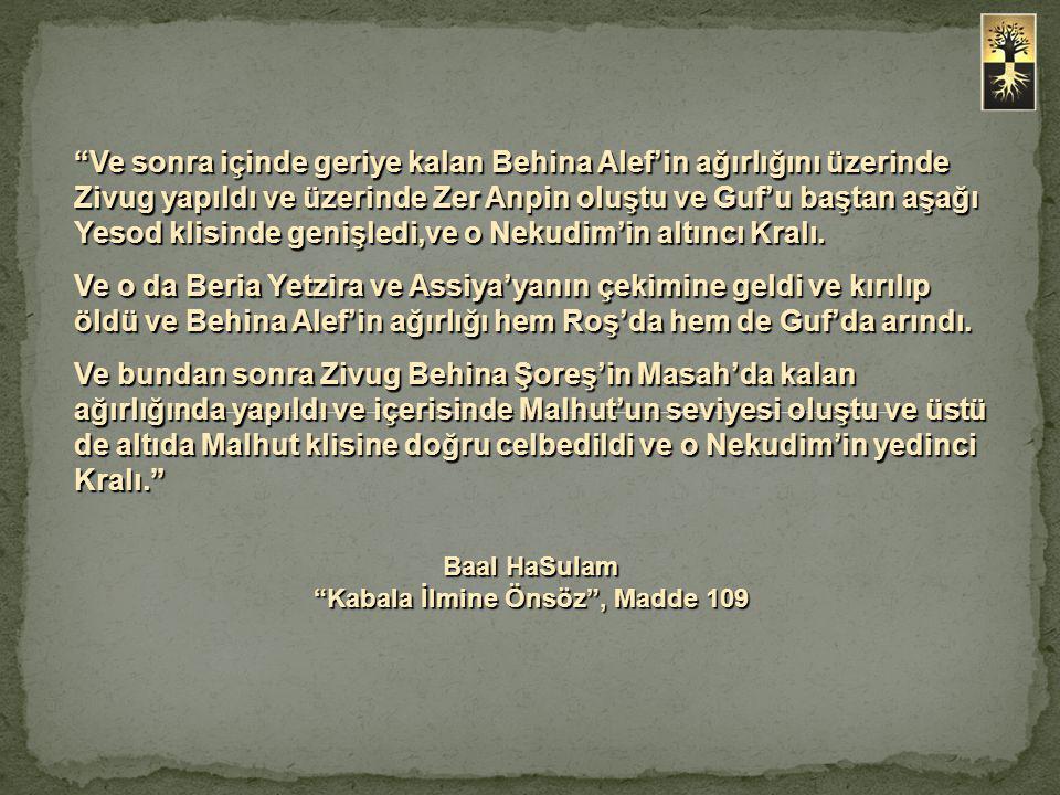 """""""Ve sonra içinde geriye kalan Behina Alef'in ağırlığını üzerinde Zivug yapıldı ve üzerinde Zer Anpin oluştu ve Guf'u baştan aşağı Yesod klisinde geniş"""