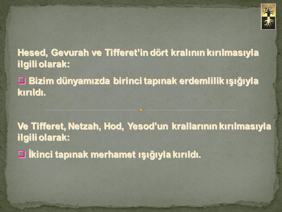 Hesed, Gevurah ve Tifferet'in dört kralının kırılmasıyla ilgili olarak:  Bizim dünyamızda birinci tapınak erdemlilik ışığıyla kırıldı. Ve Tifferet, N