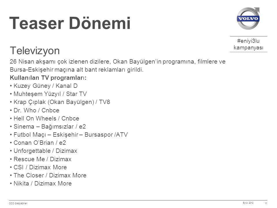 #eniyi3lu kampanyası Eylül 2012 ODD Gladyatörleri 11 Teaser Dönemi Televizyon 26 Nisan akşamı çok izlenen dizilere, Okan Bayülgen'in programına, filmlere ve Bursa-Eskişehir maçına alt bant reklamları girildi.