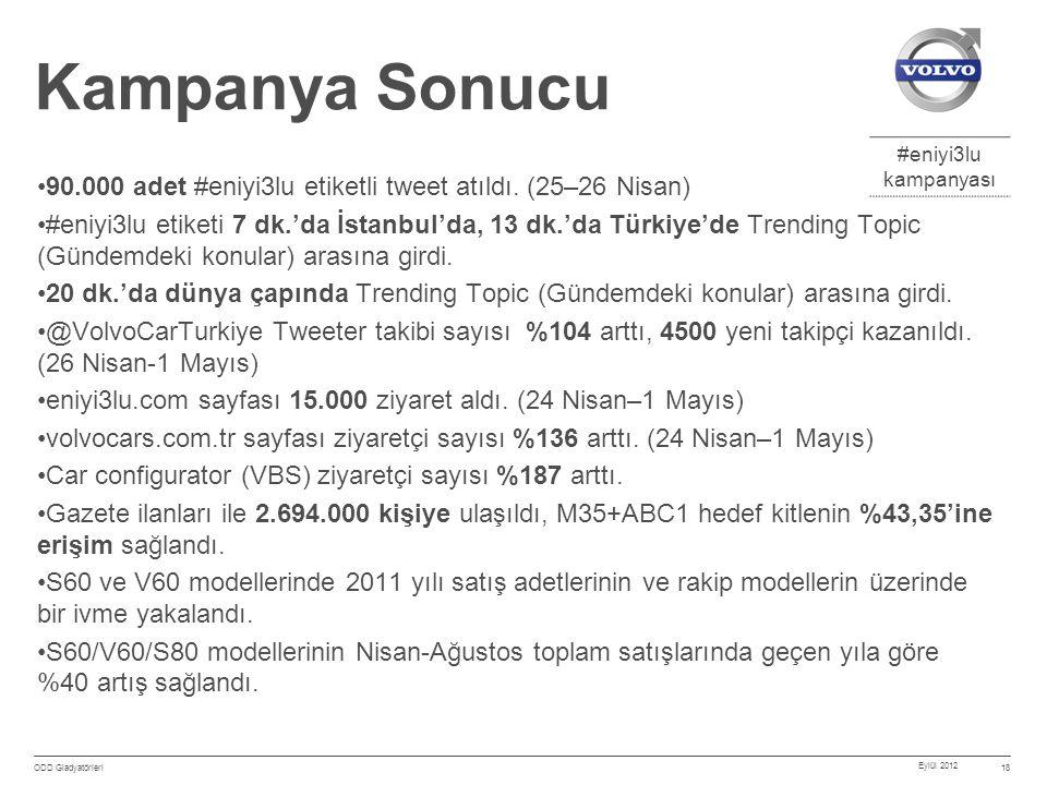 #eniyi3lu kampanyası Eylül 2012 ODD Gladyatörleri 18 Kampanya Sonucu 90.000 adet #eniyi3lu etiketli tweet atıldı.