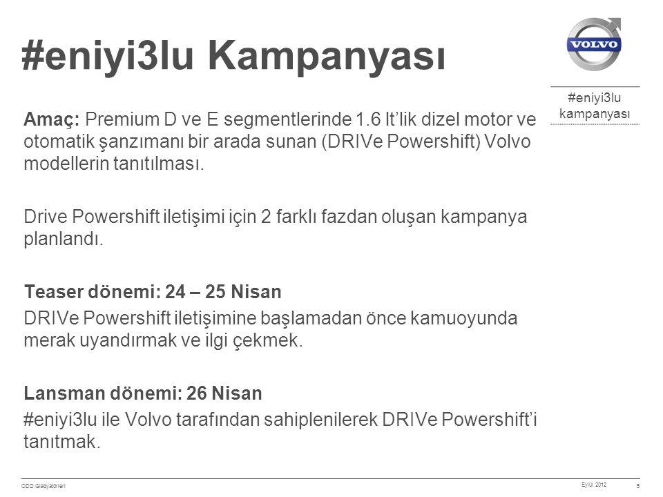 #eniyi3lu kampanyası Eylül 2012 ODD Gladyatörleri 16 Lansman Dönemi Sosyal Medya – Twitter Twitter kullanıcılarına da #eniyi3lu etiketinin Volvo tarafından oluşturulduğunu iletmek ve Volvo'nun en iyi üçlüsü 1,6 Dizel Otomatik'i duyurmak için Promoted Tweet çalışması yapıldı.