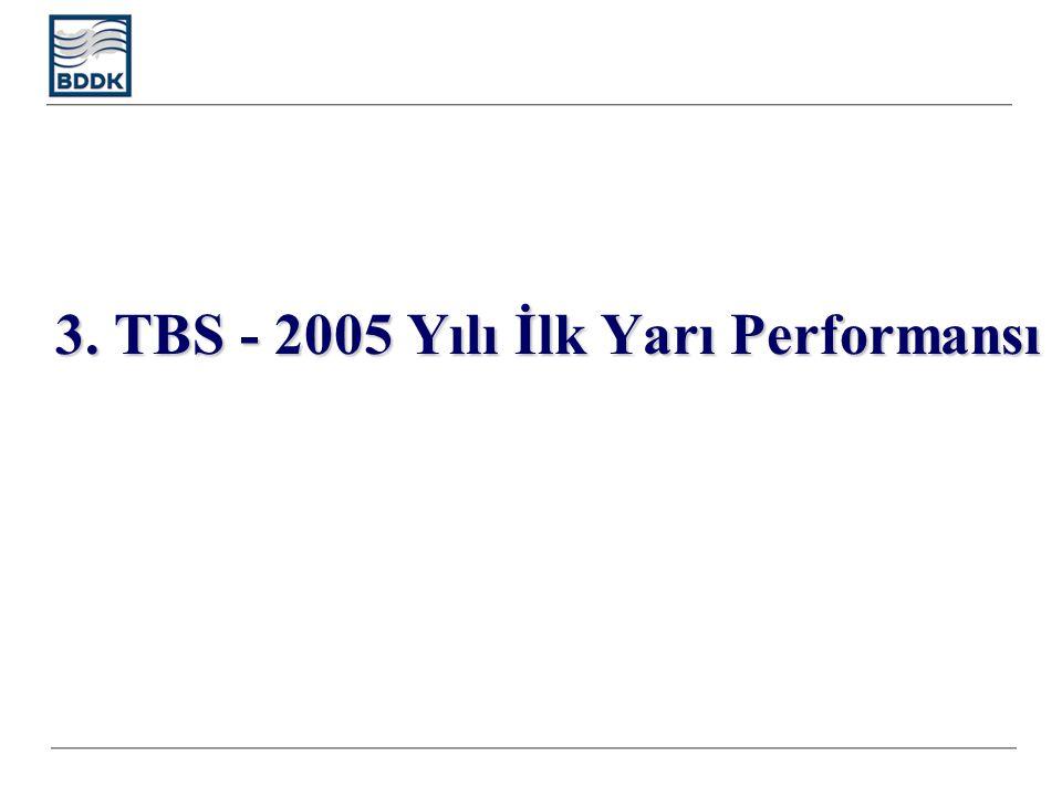3. TBS - 2005 Yılı İlk Yarı Performansı 3. TBS - 2005 Yılı İlk Yarı Performansı