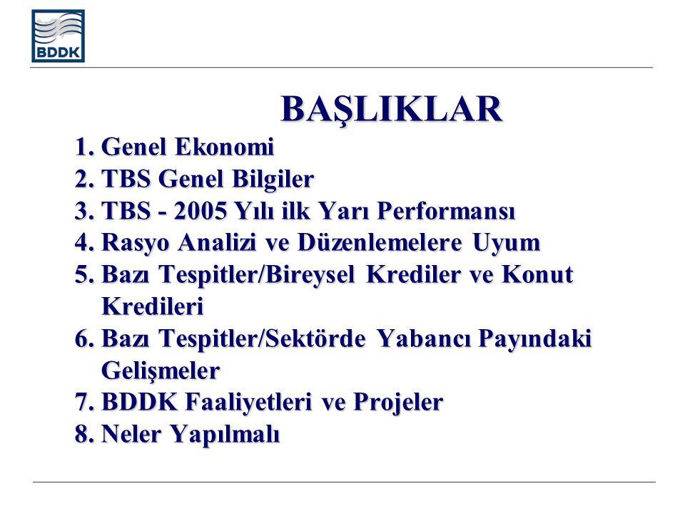 BAŞLIKLAR 1. Genel Ekonomi 2. TBS Genel Bilgiler 3.
