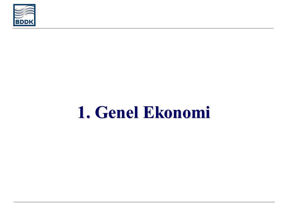 - Büyüme - Faiz dışı fazla - Kamu borç stoku/GSMH - Enflasyon 1. Genel Ekonomi