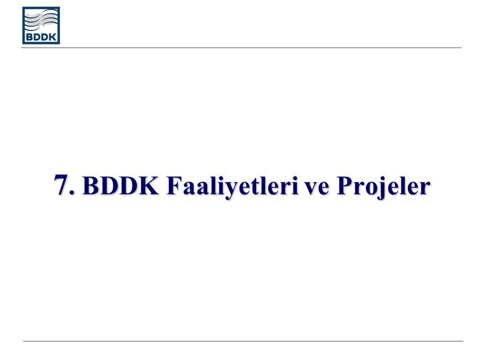 7. BDDK Faaliyetleri ve Projeler