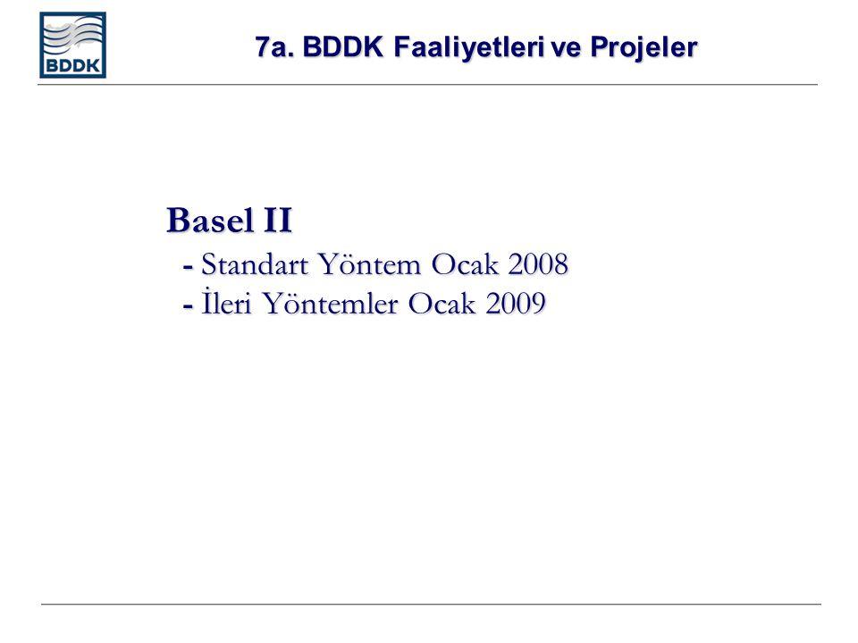 7a. BDDK Faaliyetleri ve Projeler Basel II - Standart Yöntem Ocak 2008 - İleri Yöntemler Ocak 2009