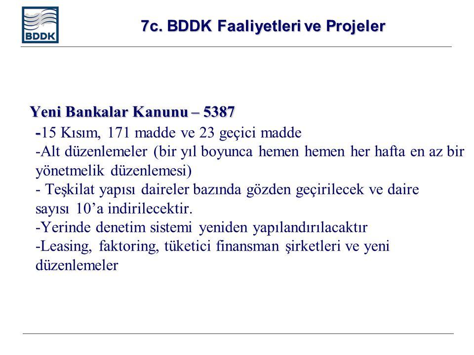 Yeni Bankalar Kanunu – 5387 - Yeni Bankalar Kanunu – 5387 -15 Kısım, 171 madde ve 23 geçici madde -Alt düzenlemeler (bir yıl boyunca hemen hemen her h