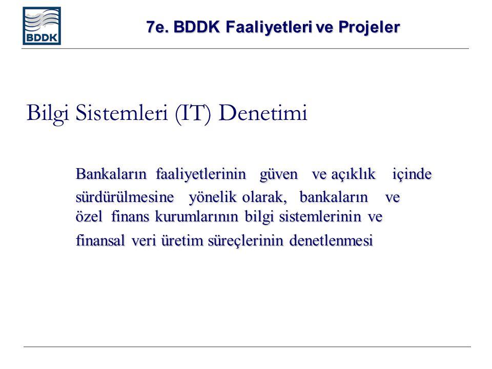 7e. BDDK Faaliyetleri ve Projeler Bankaların faaliyetlerinin güven ve açıklık içinde sürdürülmesine yönelik olarak, bankaların ve özel finans kurumlar