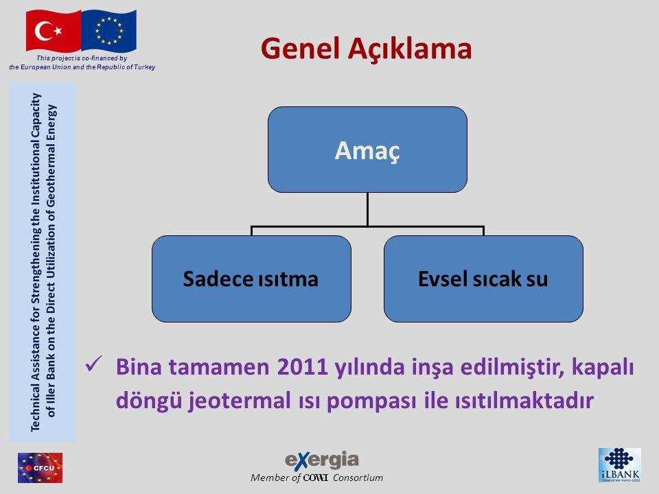 Member of Consortium This project is co-financed by the European Union and the Republic of Turkey Bina tamamen 2011 yılında inşa edilmiştir, kapalı döngü jeotermal ısı pompası ile ısıtılmaktadır Genel Açıklama Amaç Sadece ısıtmaEvsel sıcak su