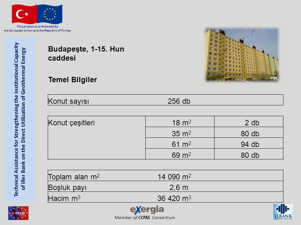 Member of Consortium This project is co-financed by the European Union and the Republic of Turkey Budapeşte, 1-15.