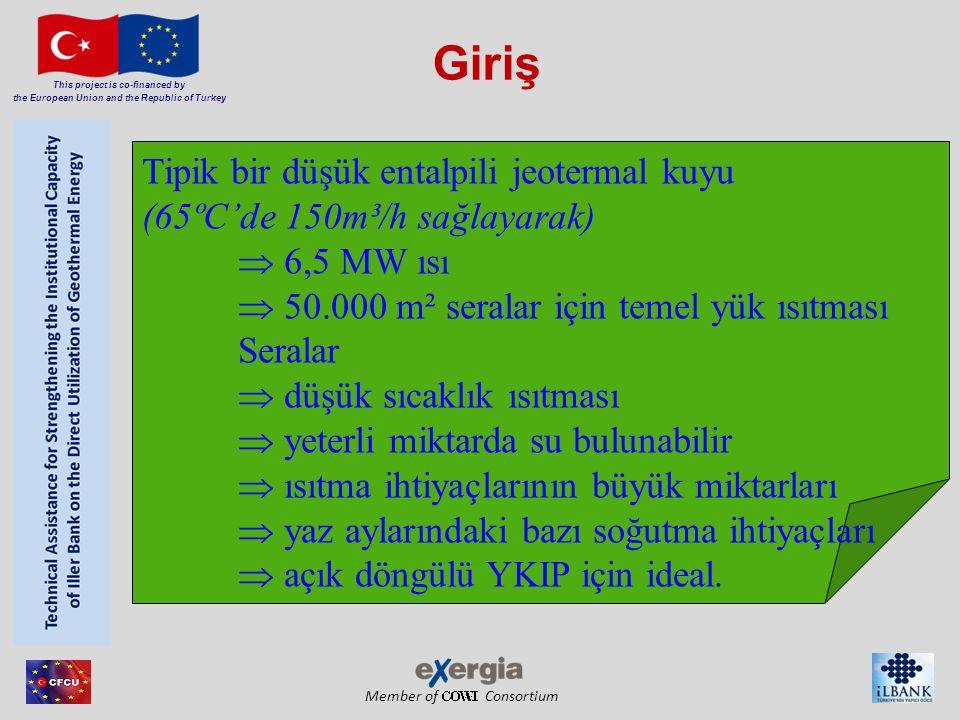 Member of Consortium This project is co-financed by the European Union and the Republic of Turkey Giriş Tipik bir düşük entalpili jeotermal kuyu (65ºC'de 150m³/h sağlayarak)  6,5 MW ısı  50.000 m² seralar için temel yük ısıtması Seralar  düşük sıcaklık ısıtması  yeterli miktarda su bulunabilir  ısıtma ihtiyaçlarının büyük miktarları  yaz aylarındaki bazı soğutma ihtiyaçları  açık döngülü YKIP için ideal.