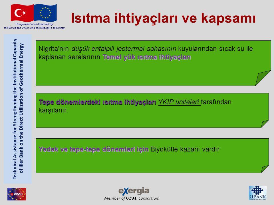 Member of Consortium This project is co-financed by the European Union and the Republic of Turkey Isıtma ihtiyaçları ve kapsamı Temel yük ısıtma ihtiyaçları Nigrita'nın düşük entalpili jeotermal sahasının kuyularından sıcak su ile kaplanan seralarının Temel yük ısıtma ihtiyaçları Yedek ve tepe-tepe dönemleri için Yedek ve tepe-tepe dönemleri için Biyokütle kazanı vardır Tepe dönemlerdeki ısıtma ihtiyaçları Tepe dönemlerdeki ısıtma ihtiyaçları YKIP üniteleri tarafından karşılanır.