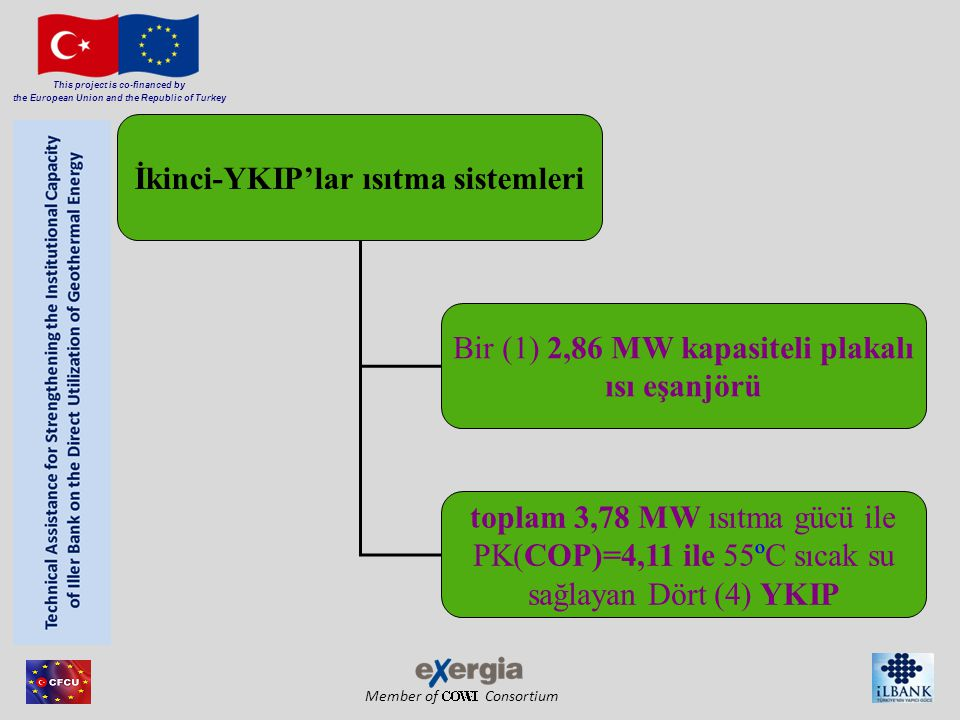 Member of Consortium This project is co-financed by the European Union and the Republic of Turkey İkinci-YKIP'lar ısıtma sistemleri Bir (1) 2,86 MW ka