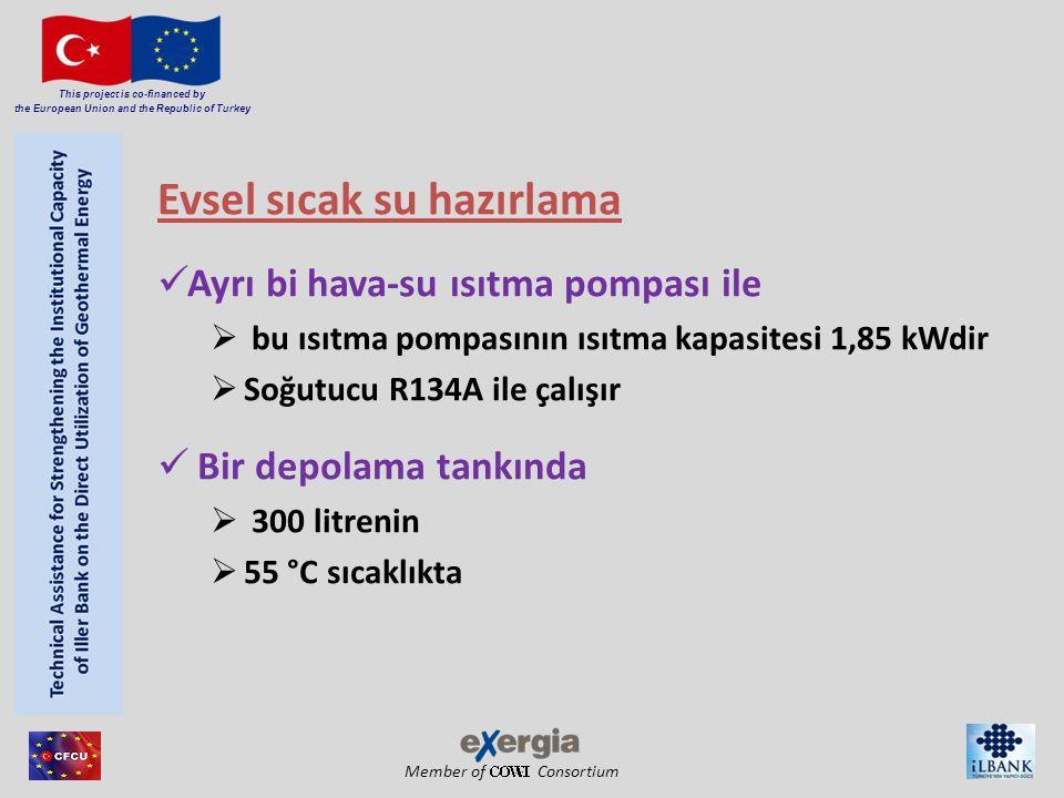 Member of Consortium This project is co-financed by the European Union and the Republic of Turkey Evsel sıcak su hazırlama Ayrı bi hava-su ısıtma pompası ile  bu ısıtma pompasının ısıtma kapasitesi 1,85 kWdir  Soğutucu R134A ile çalışır Bir depolama tankında  300 litrenin  55 °C sıcaklıkta