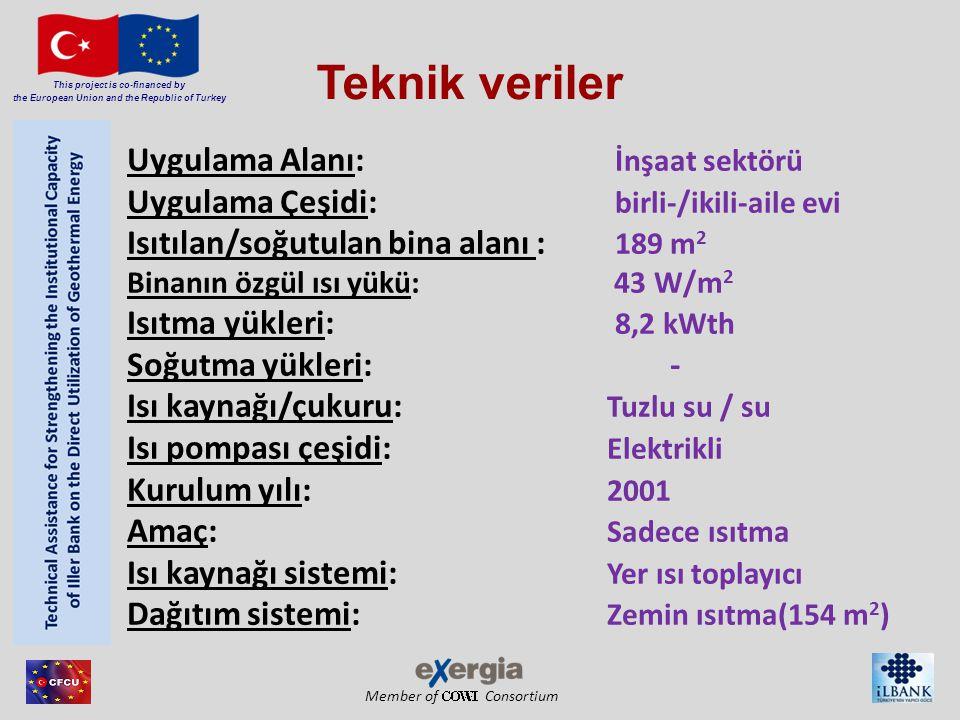 Member of Consortium This project is co-financed by the European Union and the Republic of Turkey Uygulama Alanı: İnşaat sektörü Uygulama Çeşidi: birli-/ikili-aile evi Isıtılan/soğutulan bina alanı : 189 m 2 Binanın özgül ısı yükü: 43 W/m 2 Isıtma yükleri: 8,2 kWth Soğutma yükleri: - Isı kaynağı/çukuru: Tuzlu su / su Isı pompası çeşidi: Elektrikli Kurulum yılı: 2001 Amaç: Sadece ısıtma Isı kaynağı sistemi: Yer ısı toplayıcı Dağıtım sistemi: Zemin ısıtma(154 m 2 ) Teknik veriler