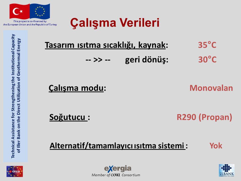 Member of Consortium This project is co-financed by the European Union and the Republic of Turkey Tasarım ısıtma sıcaklığı, kaynak: 35°C -- >> -- geri dönüş: 30°C Çalışma modu: Monovalan Soğutucu : R290 (Propan) Alternatif/tamamlayıcı ısıtma sistemi : Yok Çalışma Verileri