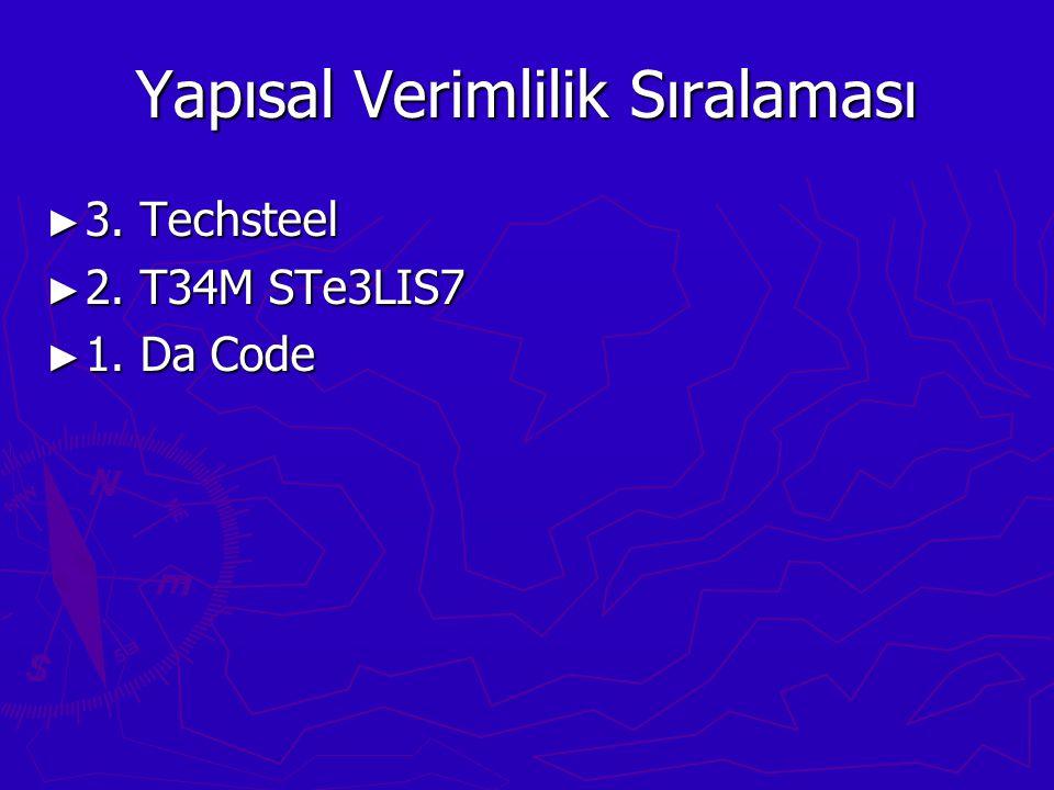 Yapısal Verimlilik Sıralaması ► 3. Techsteel ► 2. T34M STe3LIS7 ► 1. Da Code