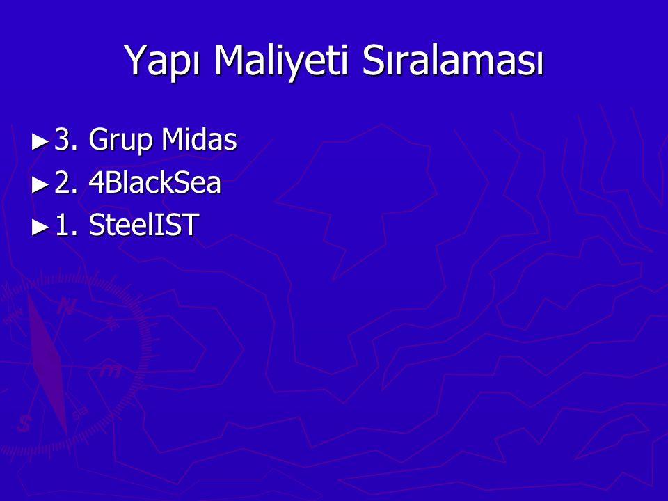 Yapı Maliyeti Sıralaması ► 3. Grup Midas ► 2. 4BlackSea ► 1. SteelIST