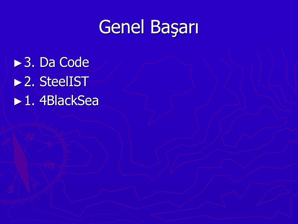 Genel Başarı ► 3. Da Code ► 2. SteelIST ► 1. 4BlackSea