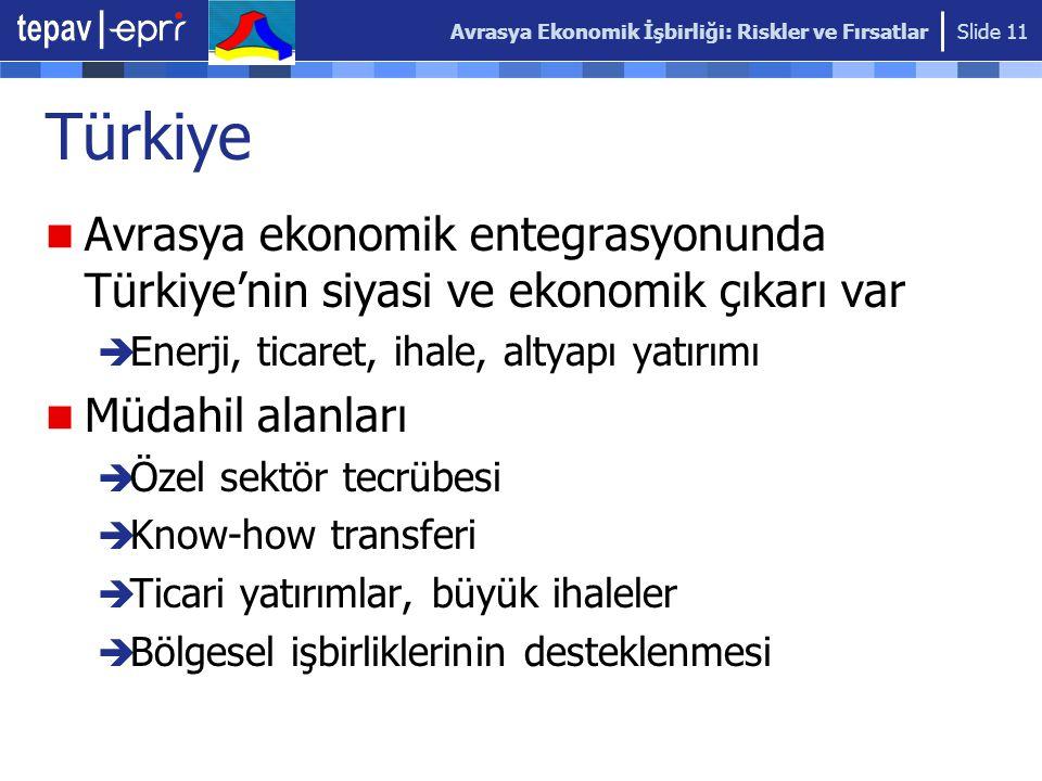Avrasya Ekonomik İşbirliği: Riskler ve Fırsatlar Slide 11 Türkiye Avrasya ekonomik entegrasyonunda Türkiye'nin siyasi ve ekonomik çıkarı var  Enerji, ticaret, ihale, altyapı yatırımı Müdahil alanları  Özel sektör tecrübesi  Know-how transferi  Ticari yatırımlar, büyük ihaleler  Bölgesel işbirliklerinin desteklenmesi