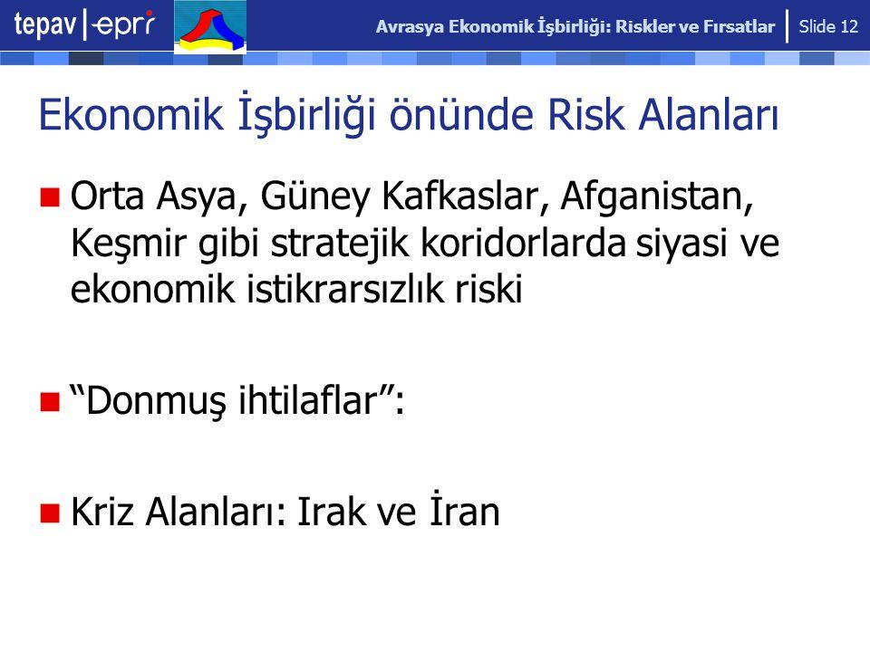 Avrasya Ekonomik İşbirliği: Riskler ve Fırsatlar Slide 12 Ekonomik İşbirliği önünde Risk Alanları Orta Asya, Güney Kafkaslar, Afganistan, Keşmir gibi stratejik koridorlarda siyasi ve ekonomik istikrarsızlık riski Donmuş ihtilaflar : Kriz Alanları: Irak ve İran