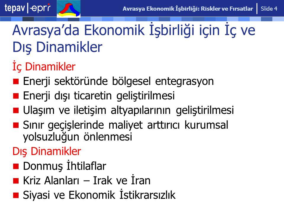 Avrasya Ekonomik İşbirliği: Riskler ve Fırsatlar Slide 4 Avrasya'da Ekonomik İşbirliği için İç ve Dış Dinamikler İç Dinamikler Enerji sektöründe bölge