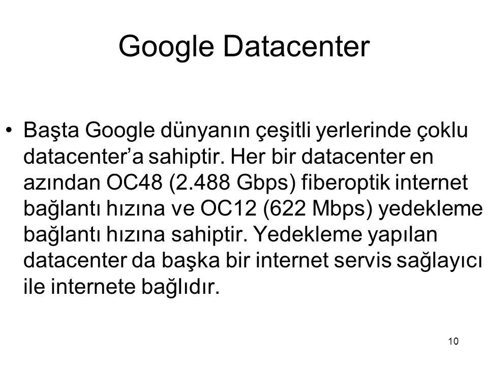10 Google Datacenter Başta Google dünyanın çeşitli yerlerinde çoklu datacenter'a sahiptir. Her bir datacenter en azından OC48 (2.488 Gbps) fiberoptik