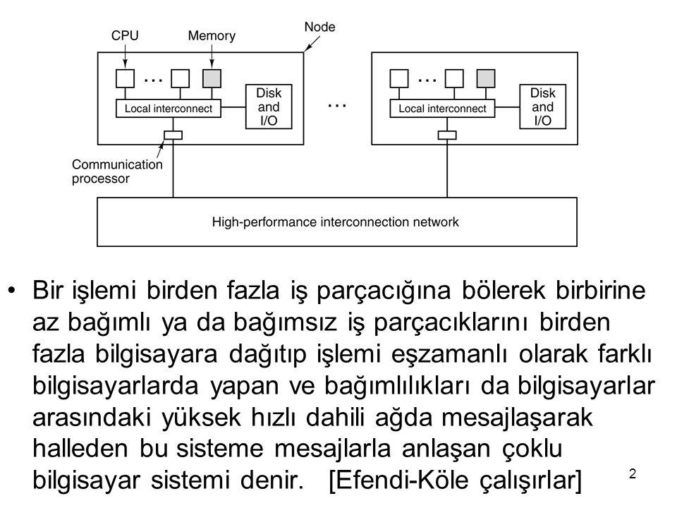 2 Bir işlemi birden fazla iş parçacığına bölerek birbirine az bağımlı ya da bağımsız iş parçacıklarını birden fazla bilgisayara dağıtıp işlemi eşzaman