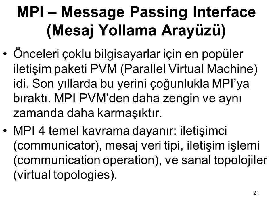 21 MPI – Message Passing Interface (Mesaj Yollama Arayüzü) Önceleri çoklu bilgisayarlar için en popüler iletişim paketi PVM (Parallel Virtual Machine)
