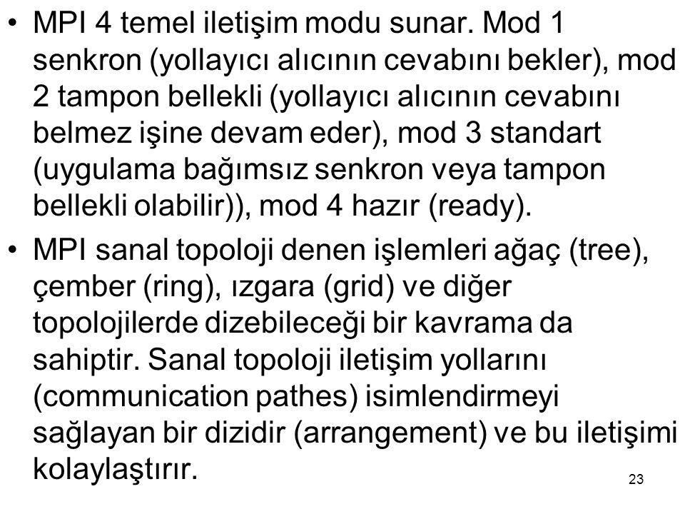 23 MPI 4 temel iletişim modu sunar. Mod 1 senkron (yollayıcı alıcının cevabını bekler), mod 2 tampon bellekli (yollayıcı alıcının cevabını belmez işin
