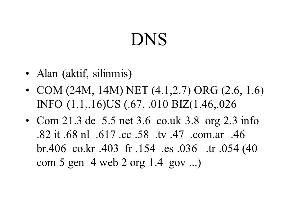 DNS Alan (aktif, silinmis) COM (24M, 14M) NET (4.1,2.7) ORG (2.6, 1.6) INFO (1.1,.16)US (.67,.010 BIZ(1.46,.026 Com 21.3 de 5.5 net 3.6 co.uk 3.8 org 2.3 info.82 it.68 nl.617.cc.58.tv.47.com.ar.46 br.406 co.kr.403 fr.154.es.036.tr.054 (40 com 5 gen 4 web 2 org 1.4 gov...)