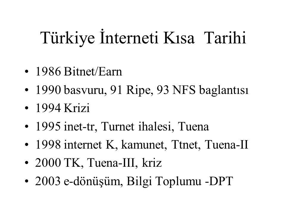 Türkiye İnterneti Kısa Tarihi 1986 Bitnet/Earn 1990 basvuru, 91 Ripe, 93 NFS baglantısı 1994 Krizi 1995 inet-tr, Turnet ihalesi, Tuena 1998 internet K, kamunet, Ttnet, Tuena-II 2000 TK, Tuena-III, kriz 2003 e-dönüşüm, Bilgi Toplumu -DPT