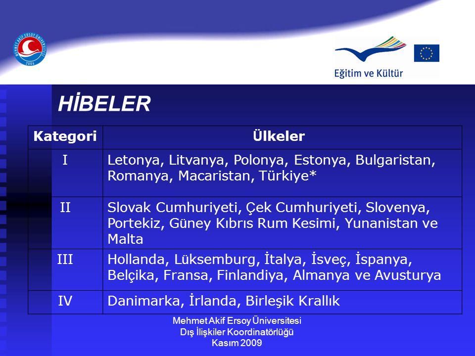 Mehmet Akif Ersoy Üniversitesi Dış İlişkiler Koordinatörlüğü Kasım 2009 HİBELER Kategori Ü lkeler ILetonya, Litvanya, Polonya, Estonya, Bulgaristan, R