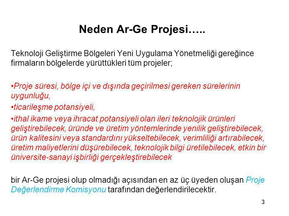 4 Ar-Ge Projeleri ile…..