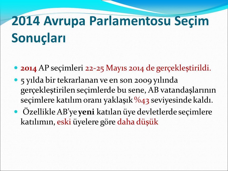 2014 Avrupa Parlamentosu Seçim Sonuçları 2014 AP seçimleri 22-25 Mayıs 2014 de gerçekleştirildi. 5 yılda bir tekrarlanan ve en son 2009 yılında gerçek