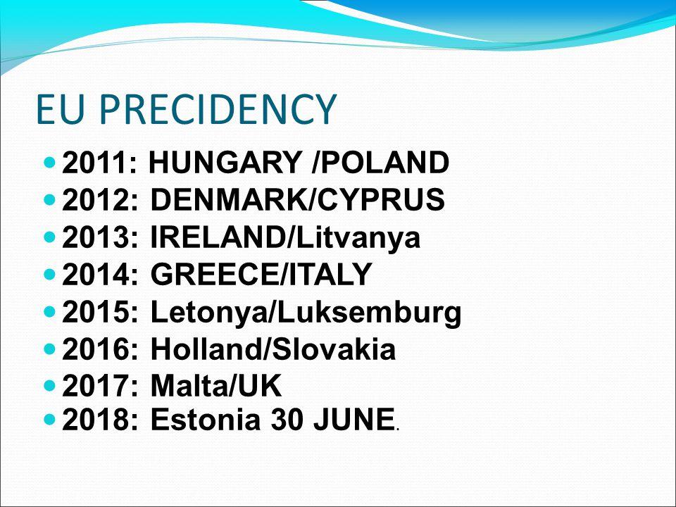EU PRECIDENCY 2011: HUNGARY /POLAND 2012: DENMARK/CYPRUS 2013: IRELAND/Litvanya 2014: GREECE/ITALY 2015: Letonya/Luksemburg 2016: Holland/Slovakia 201